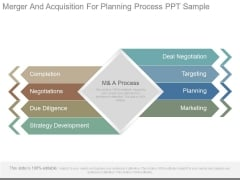 Merger And Acquisition For Planning Process Ppt Sample