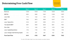 Merger And Acquisition Strategy For Inorganic Growth Determining Free Cash Flow Ppt Model Objects PDF