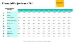 Merger And Acquisition Strategy For Inorganic Growth Financial Projections P And L Ppt Show PDF