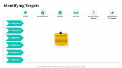 Merger And Acquisition Strategy For Inorganic Growth Identifying Targets Ppt Model Influencers PDF