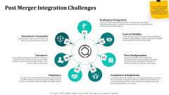 Merger And Acquisition Strategy For Inorganic Growth Post Merger Integration Challenges Guidelines PDF