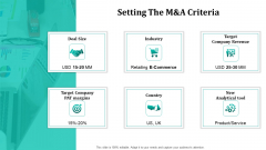 Merger And Acquisition Strategy For Inorganic Growth Setting The M And A Criteria Ppt Portfolio Inspiration PDF
