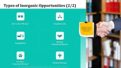 Merger And Acquisition Strategy For Inorganic Growth Types Of Inorganic Opportunities Product Microsoft PDF