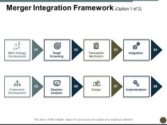 Merger Integration Framework Ppt PowerPoint Presentation Inspiration Smartart