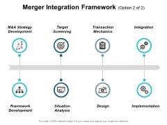 Merger Integration Framework Target Screening Ppt PowerPoint Presentation Icon Format Ideas