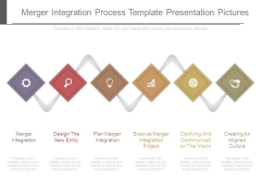 Merger Integration Process Template Presentation Pictures