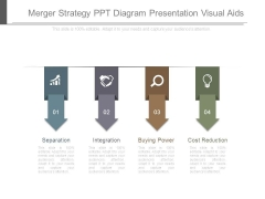 Merger Strategy Ppt Diagram Presentation Visual Aids