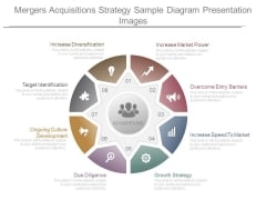 Mergers Acquisitions Strategy Sample Diagram Presentation Images