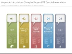 Mergers And Acquisitions Strategies Diagram Ppt Sample Presentations