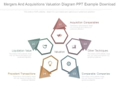 Mergers And Acquisitions Valuation Diagram Ppt Example Download