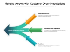 Merging Arrows With Customer Order Negotiations Ppt PowerPoint Presentation Styles Example Introduction PDF