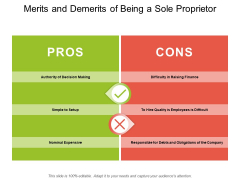 Merits And Demerits Of Being A Sole Proprietor Ppt PowerPoint Presentation File Layout