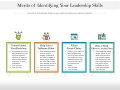 Merits Of Identifying Your Leadership Skills Ppt PowerPoint Presentation Styles Microsoft PDF