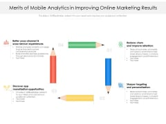 Merits Of Mobile Analytics In Improving Online Marketing Results Ppt PowerPoint Presentation Infographics Format Ideas PDF