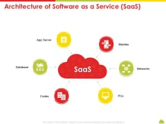 Mesh Computing Technology Hybrid Private Public Iaas Paas Saas Workplan Architecture Of Software As A Service Saas Template PDF