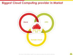Mesh Computing Technology Hybrid Private Public Iaas Paas Saas Workplan Biggest Cloud Computing Provider In Market Summary PDF
