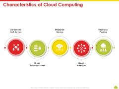 Mesh Computing Technology Hybrid Private Public Iaas Paas Saas Workplan Characteristics Of Cloud Computing Mockup PDF