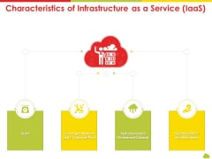 Mesh Computing Technology Hybrid Private Public Iaas Paas Saas Workplan Characteristics Of Infrastructure As A Service Iaas Guidelines PDF