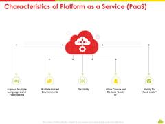 Mesh Computing Technology Hybrid Private Public Iaas Paas Saas Workplan Characteristics Of Platform As A Service Paas Information PDF
