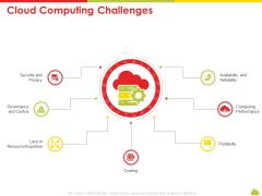 Mesh Computing Technology Hybrid Private Public Iaas Paas Saas Workplan Cloud Computing Challenges Download PDF