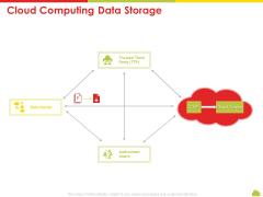 Mesh Computing Technology Hybrid Private Public Iaas Paas Saas Workplan Cloud Computing Data Storage Rules PDF