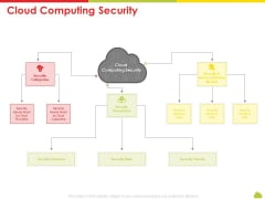 Mesh Computing Technology Hybrid Private Public Iaas Paas Saas Workplan Cloud Computing Security Rules PDF