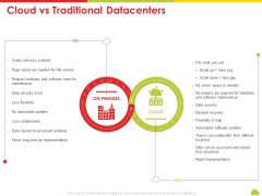 Mesh Computing Technology Hybrid Private Public Iaas Paas Saas Workplan Cloud Vs Traditional Datacenters Download PDF