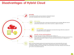 Mesh Computing Technology Hybrid Private Public Iaas Paas Saas Workplan Disadvantages Of Hybrid Cloud Diagrams PDF