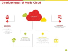 Mesh Computing Technology Hybrid Private Public Iaas Paas Saas Workplan Disadvantages Of Public Cloud Slides PDF