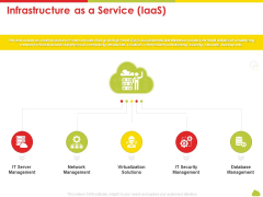 Mesh Computing Technology Hybrid Private Public Iaas Paas Saas Workplan Infrastructure As A Service Iaas Microsoft PDF