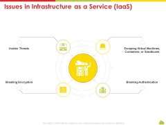 Mesh Computing Technology Hybrid Private Public Iaas Paas Saas Workplan Issues In Infrastructure As A Service Iaas Ideas PDF