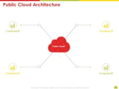 Mesh Computing Technology Hybrid Private Public Iaas Paas Saas Workplan Public Cloud Architecture Rules PDF
