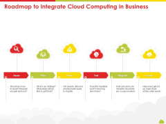 Mesh Computing Technology Hybrid Private Public Iaas Paas Saas Workplan Roadmap To Integrate Cloud Computing In Business Information PDF