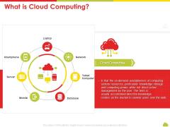 Mesh Computing Technology Hybrid Private Public Iaas Paas Saas Workplan What Is Cloud Computing Guidelines PDF