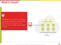 Mesh Computing Technology Hybrid Private Public Iaas Paas Saas Workplan What Is Cloud Rules PDF