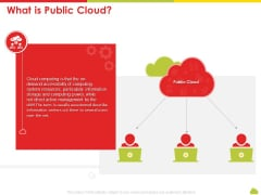 Mesh Computing Technology Hybrid Private Public Iaas Paas Saas Workplan What Is Public Cloud Summary PDF