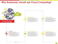 Mesh Computing Technology Hybrid Private Public Iaas Paas Saas Workplan Why Businesses Should Opt Cloud Computing Sample PDF