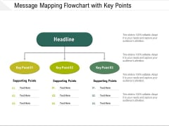 Message Mapping Flowchart With Key Points Ppt PowerPoint Presentation Gallery Good PDF