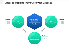 Message Mapping Framework With Evidence Ppt PowerPoint Presentation Gallery Ideas PDF