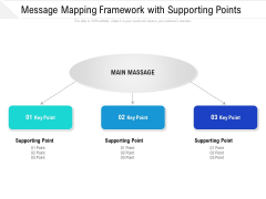 Message Mapping Framework With Supporting Points Ppt PowerPoint Presentation File Portrait PDF