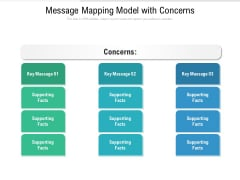Message Mapping Model With Concerns Ppt PowerPoint Presentation File Files PDF