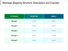 Message Mapping Structure Description And Example Ppt PowerPoint Presentation Gallery Graphics Pictures PDF