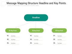 Message Mapping Structure Headline And Key Points Ppt PowerPoint Presentation Gallery Files PDF