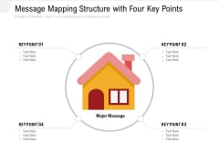 Message Mapping Structure With Four Key Points Ppt PowerPoint Presentation Gallery Example File PDF