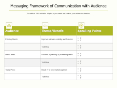 Messaging Framework Of Communication With Audience Ppt PowerPoint Presentation Gallery Skills PDF