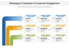 Messaging Framework Of Customer Engagement Ppt PowerPoint Presentation Icon Backgrounds PDF