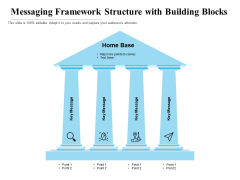 Messaging Framework Structure With Building Blocks Ppt PowerPoint Presentation Gallery Background Image PDF
