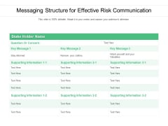 Messaging Structure For Effective Risk Communication Ppt PowerPoint Presentation File Slideshow PDF