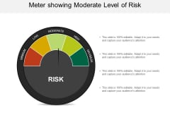 Meter Showing Moderate Level Of Risk Ppt PowerPoint Presentation Model Summary