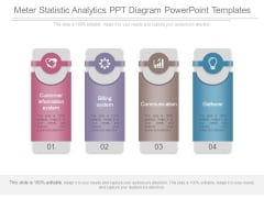 Meter Statistic Analytics Ppt Diagram Powerpoint Templates